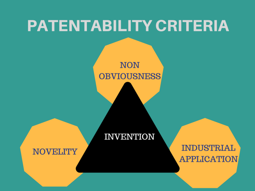 How To Do a Patent Search & How Much Does It Cost