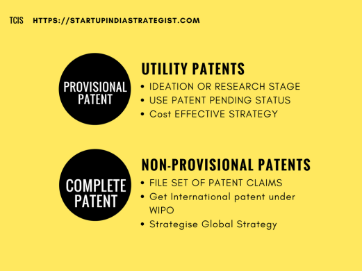 7 answers Is it possible to file a patent for a business idea in India
